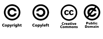 Diferencias entre el Copyright – Copyleft – Creative Commons