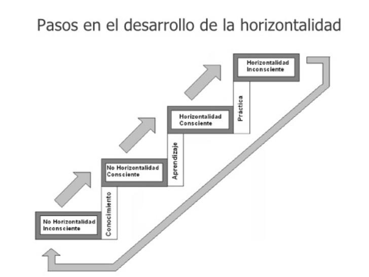 horizontalidad-25-728