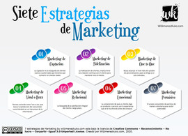 7 estrategias de marketing.jpg