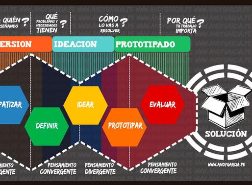 Design Thinking, el diseño centrado en las personas