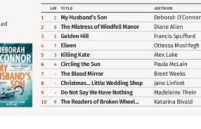 #1 in The BookSeller Heatseekers Fiction