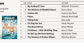 #1 in The BookSeller Heatseekers Fiction