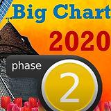bigchartphase2logo.jpg