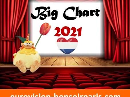 Big Chart 2021 : c'est parti !