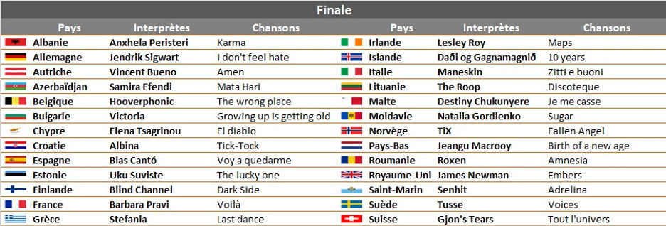 Liste finalistes.jpg