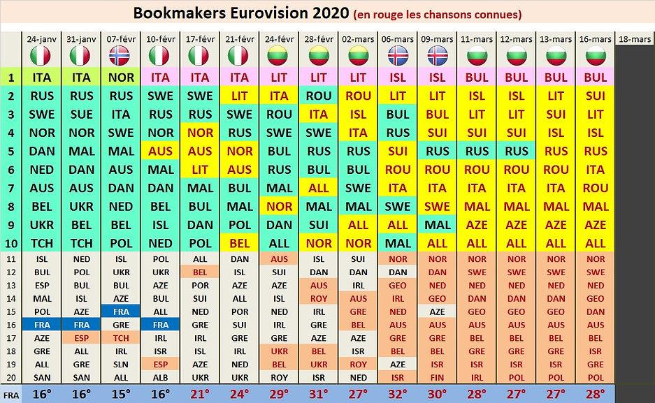 bookmakers 2020_17.jpg