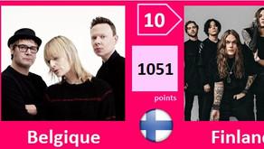 Big Chart Résultats (TOP 10 - places 9 et 10)