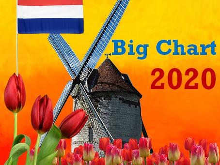 Big Chart 2020, c'est parti !