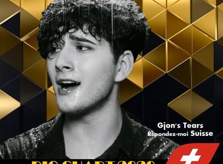 Gjon's Tears remporte le Big Chart