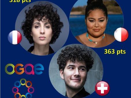 OGAE : Les fans optent pour Malte