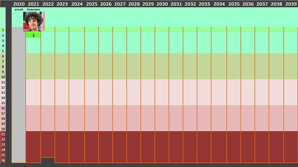 diagramme france 2021.jpg