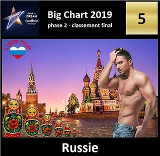 numero5_rus.jpg