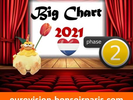 Big Chart - 2nde Phase, c'est parti !