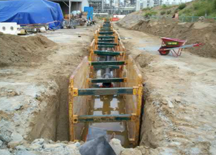 GSS Trench Shoring