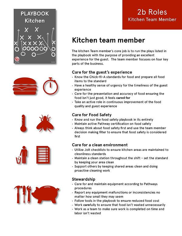 Kitchen Team Member Role.jpg