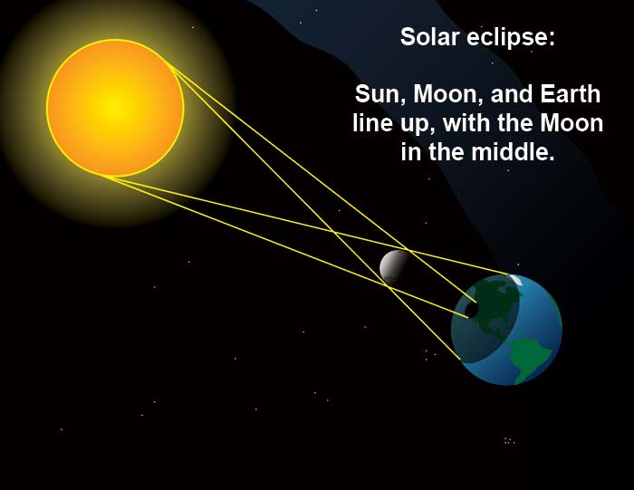 solar-eclipse-cartoon-lrg.en.jpg