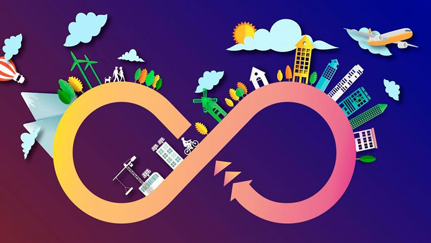 imagem representativa da Economia Circular