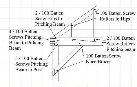 3x3 Knee Brace Section.jpg