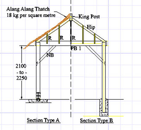 3x3 Cross Section.jpg