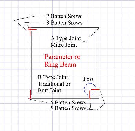 3x3 Ringbeam.jpg