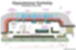Colorado Earthship, Earthship Biotecture