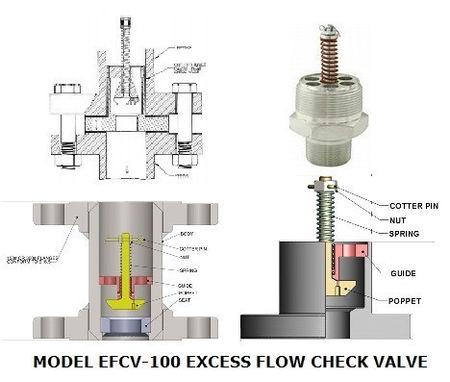 Excess flow check valves
