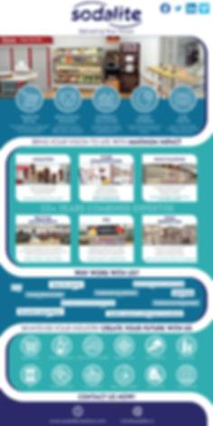 Sodalite Infographic 2020 Web.jpg