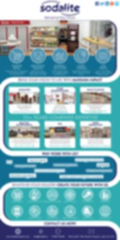 Sodalite Infographic Web.jpg