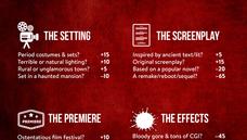 How to Identify Prestige Horror