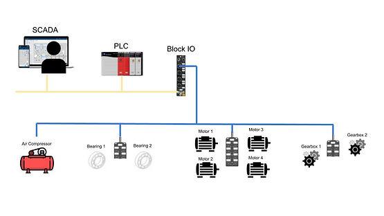 Motor Monitoring hardwired.jpg