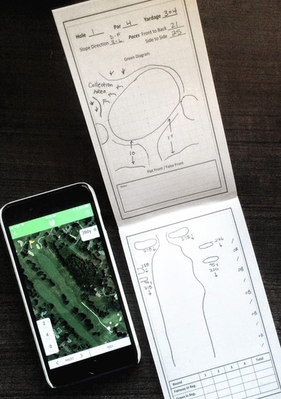 DIY Yardage Book and Golf Phone App