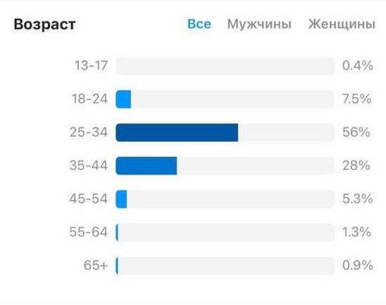 nadya_age.jpg
