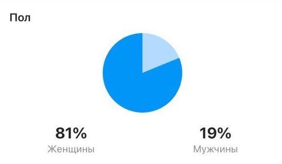 nadya_gender.jpg
