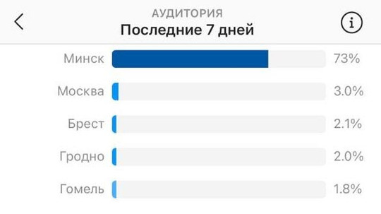 nadya_city.jpg