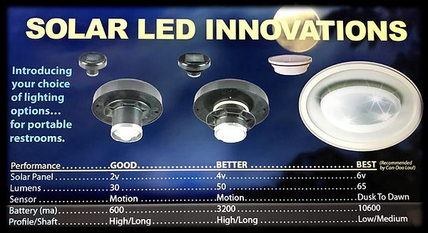 Compare LED Solar Lights.JPEG