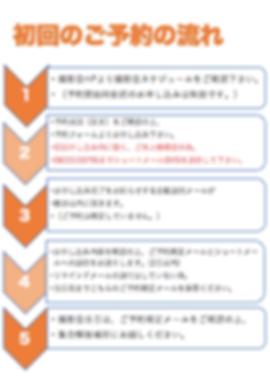スクリーンショット 2020-06-05 2.40.33.png