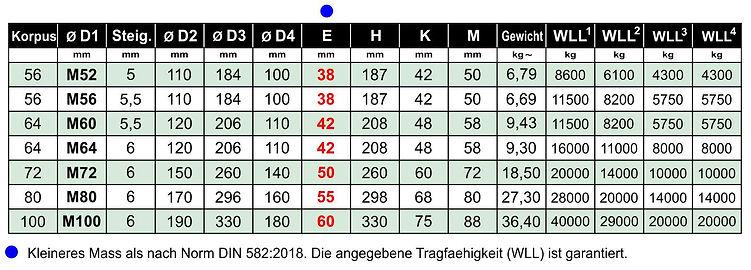 2018 - 2 B Ringmuttern DIN 582 2018 DE.j