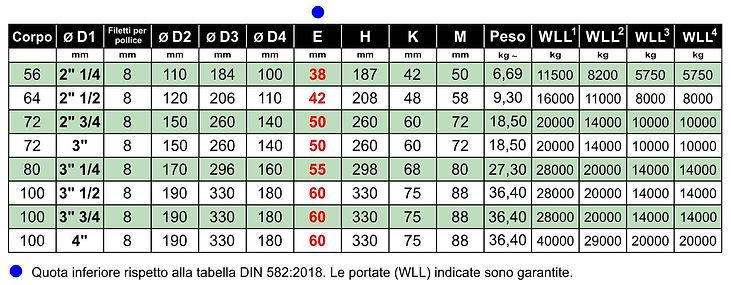 2018 - 2DB Golfari DIN 582 8UN ITA.jpg