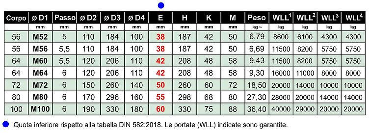 2018 - 2 B Golfari DIN 582 2018 ITA.jpg