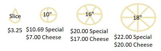 Pizza Size Price.png