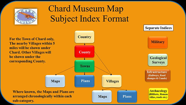Map Subject Index Format.jpg