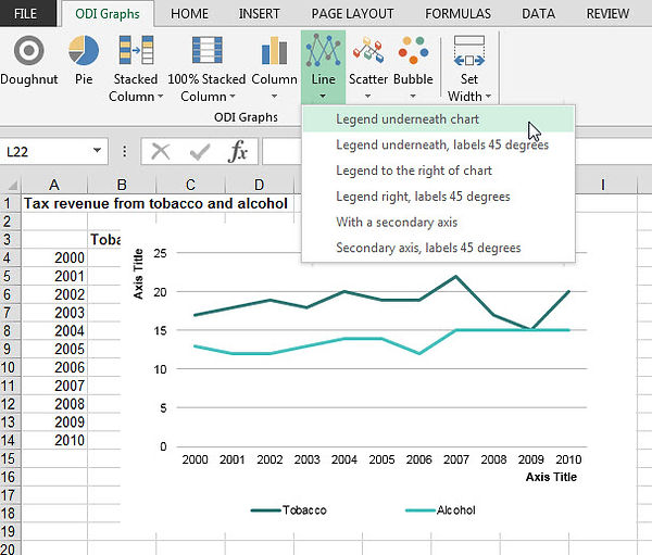 Custom ribbon tab showing chart format buttons and formatted charts
