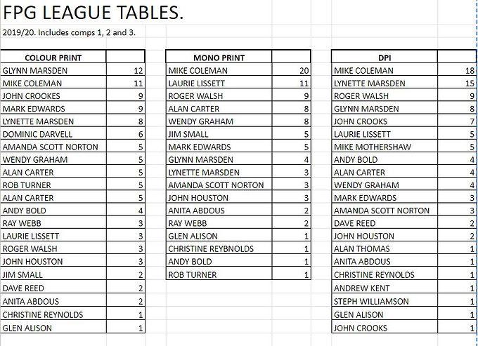 league 123.JPG
