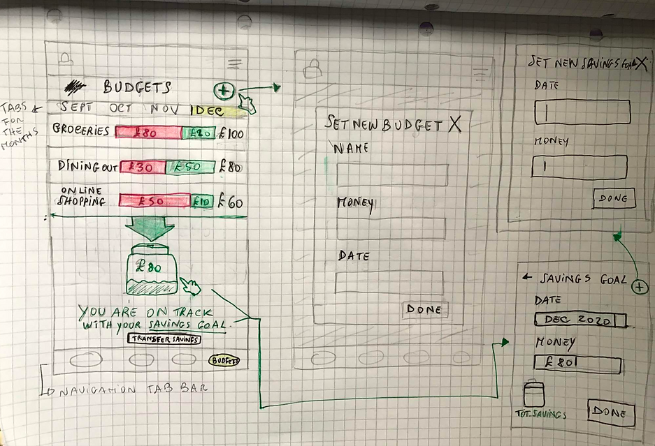 UX Insights feature mobile app sketch