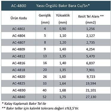 4800TR-tab.jpg