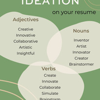 Claiming Ideation on Resume