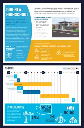 Moses Lake School District Informative PDF