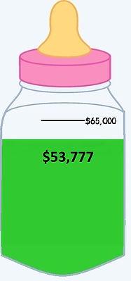 baby bottle money 53000.jpg