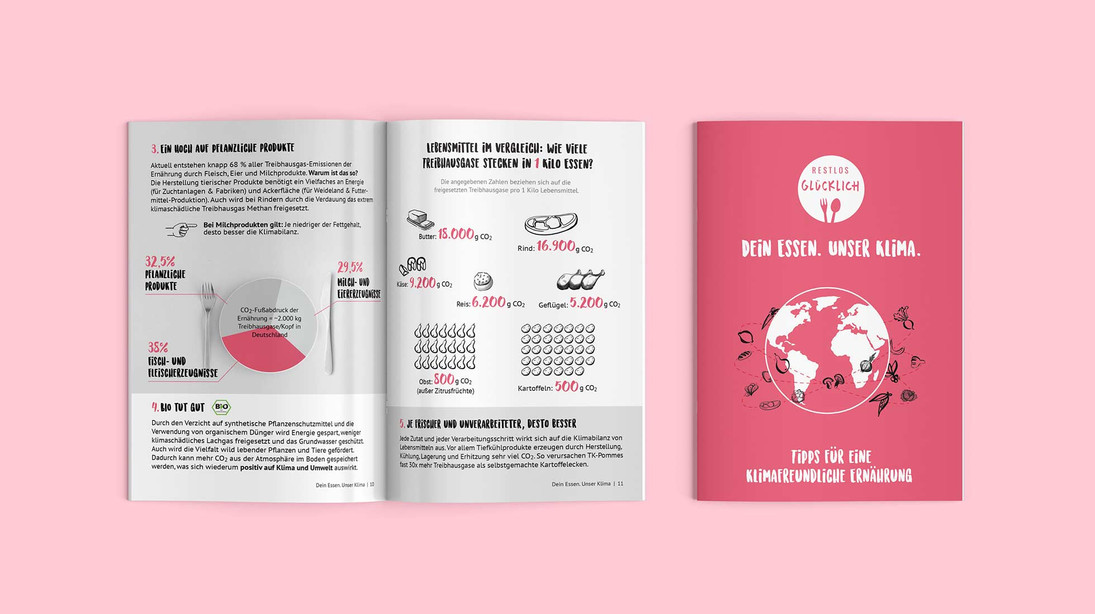 Restlos brochure