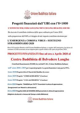 UBI Progetti finanziati dall.'UBI  APRIL